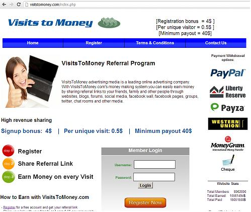 The website VisitsToMoney.com